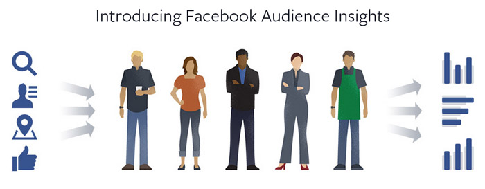 Audience-insights-facebook
