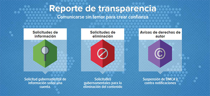 twitter-informe-transparencia
