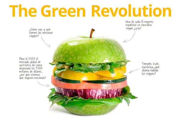 estudio veggie green revolution