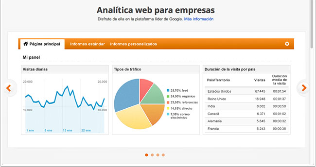 google analytics empresas