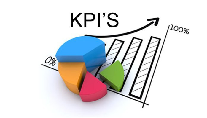 kpis de marketing