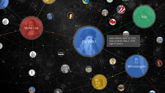 knowledge graph google 1200