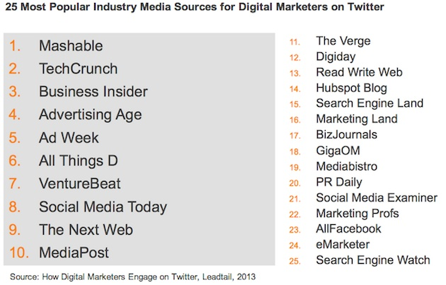 industry-media-dmont-leadtail-2013