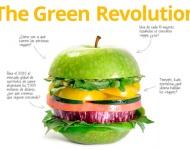 Los consumidores veggies aumentan en España ¿Nueva tendencia y oportunidad de negocio?