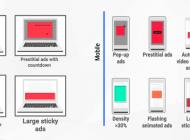 Google Chrome elimina la publicidad de los sitios web que violan la norma Better Ads