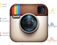 12 herramientas que debes conocer para hacer marketing digital en Instagram