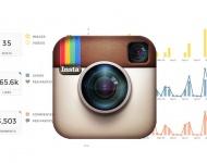 Instagram es la red social que más crece en engagement e interacciones