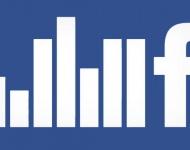 Facebook modifica su herramienta de analítica publicitaria para conseguir métricas más transparentes y claras
