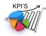 KPIs específicos para campañas de publicidad gráfica de branding y performance